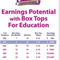 Box Tops and Donelans Receipts – Both really add up (more than you might think) to benefit your school.
